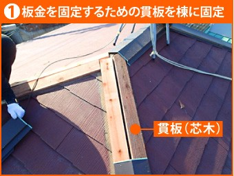 1.板金を固定するための貫板を棟に固定