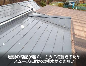 勾配が緩く、横葺きのためスムーズに雨水の排水ができない屋根