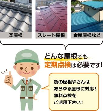 瓦屋根・スレート屋根・金属屋根など、どんな屋根でも点検は必要です