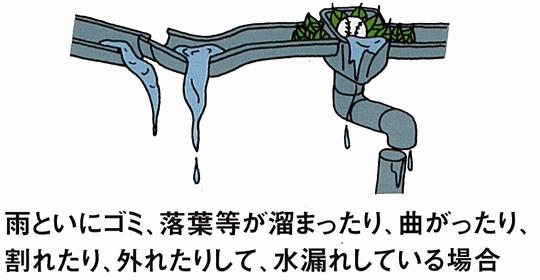 樋 つまり