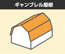 ギャンブレル屋根
