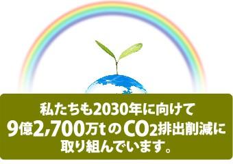 CO2の排出削減に取り組んでいます